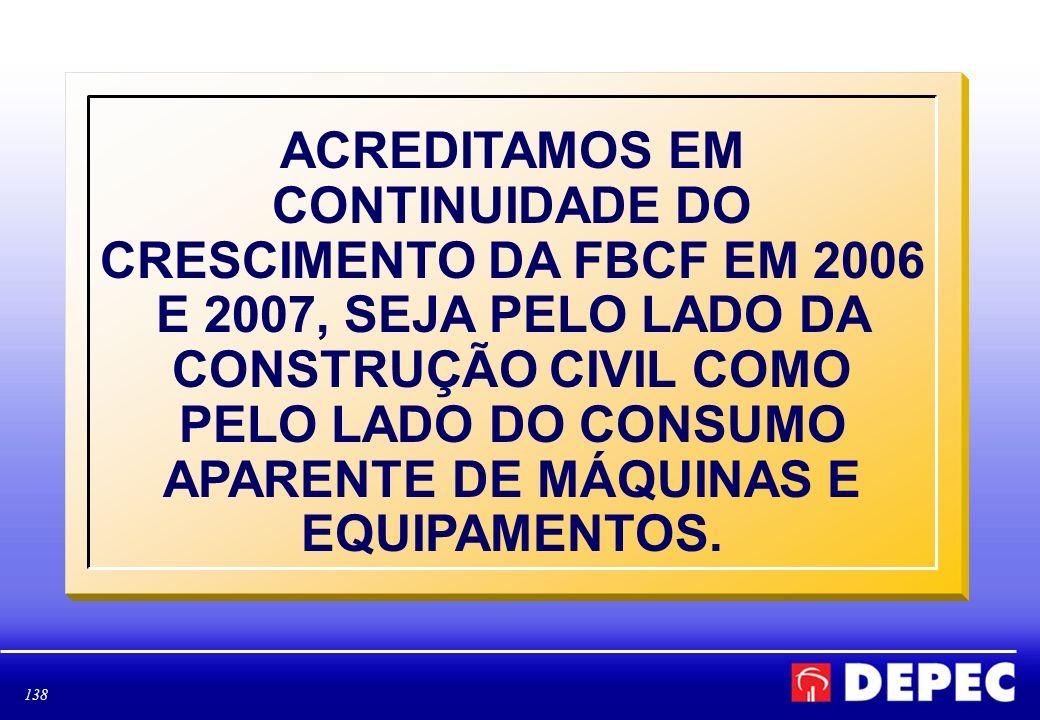 ACREDITAMOS EM CONTINUIDADE DO CRESCIMENTO DA FBCF EM 2006 E 2007, SEJA PELO LADO DA CONSTRUÇÃO CIVIL COMO PELO LADO DO CONSUMO APARENTE DE MÁQUINAS E EQUIPAMENTOS.