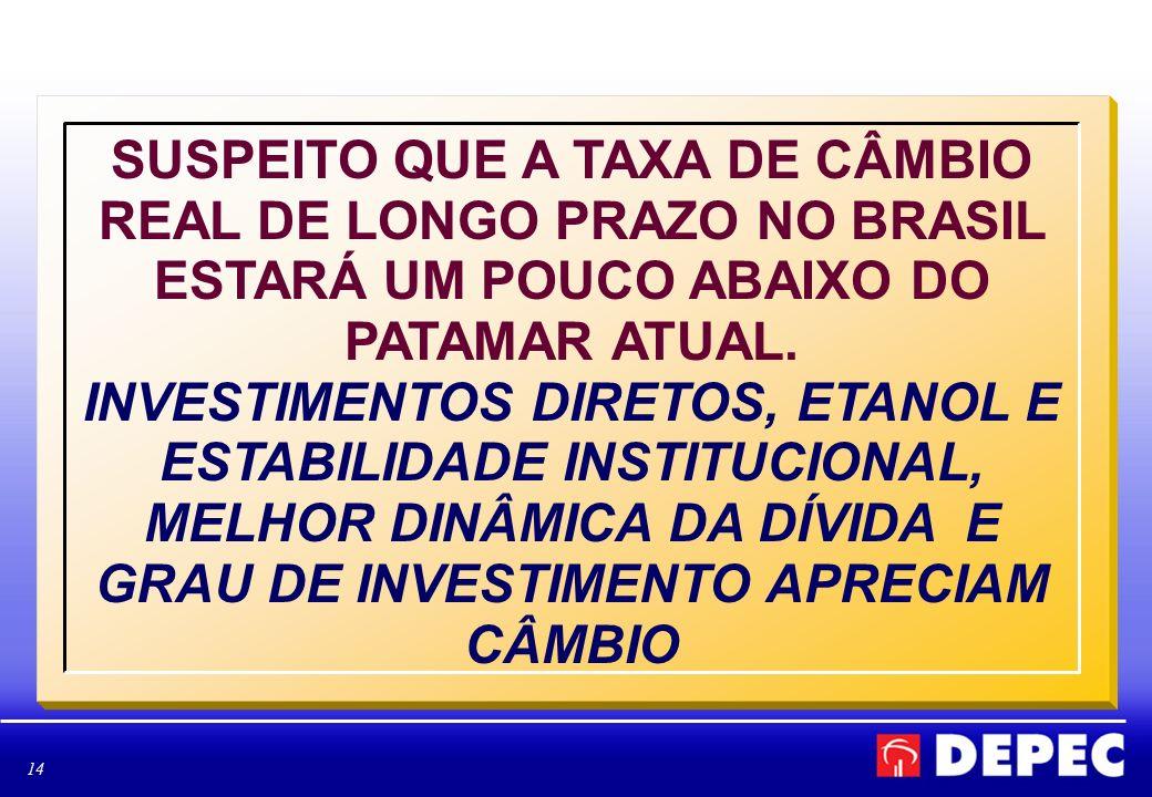 SUSPEITO QUE A TAXA DE CÂMBIO REAL DE LONGO PRAZO NO BRASIL ESTARÁ UM POUCO ABAIXO DO PATAMAR ATUAL.