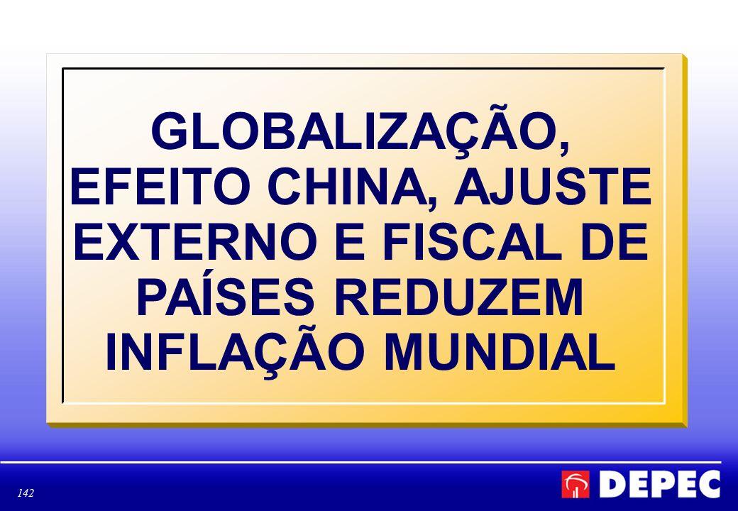 GLOBALIZAÇÃO, EFEITO CHINA, AJUSTE EXTERNO E FISCAL DE PAÍSES REDUZEM INFLAÇÃO MUNDIAL