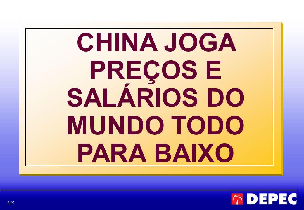CHINA JOGA PREÇOS E SALÁRIOS DO MUNDO TODO PARA BAIXO