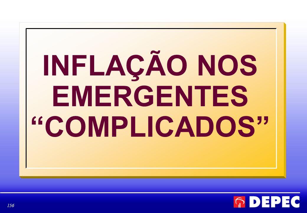 INFLAÇÃO NOS EMERGENTES COMPLICADOS