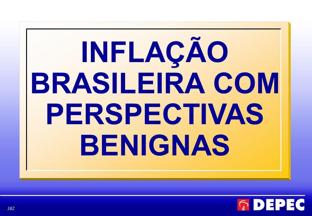 INFLAÇÃO BRASILEIRA COM PERSPECTIVAS BENIGNAS