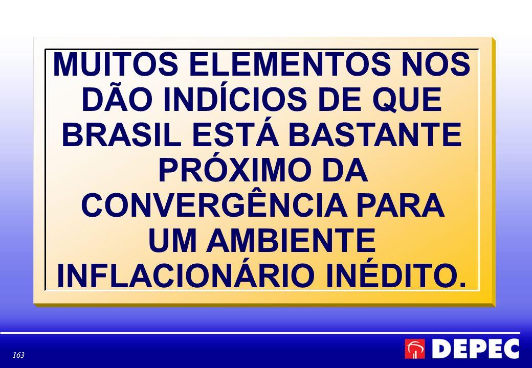 MUITOS ELEMENTOS NOS DÃO INDÍCIOS DE QUE BRASIL ESTÁ BASTANTE PRÓXIMO DA CONVERGÊNCIA PARA UM AMBIENTE INFLACIONÁRIO INÉDITO.