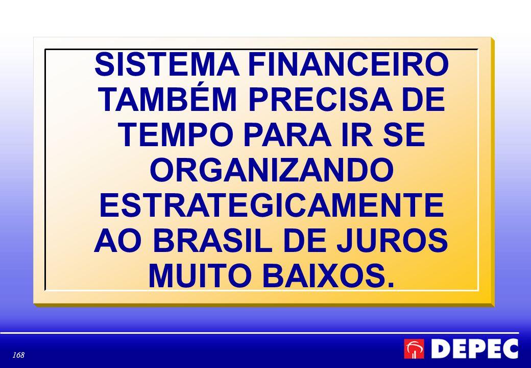 SISTEMA FINANCEIRO TAMBÉM PRECISA DE TEMPO PARA IR SE ORGANIZANDO ESTRATEGICAMENTE AO BRASIL DE JUROS MUITO BAIXOS.