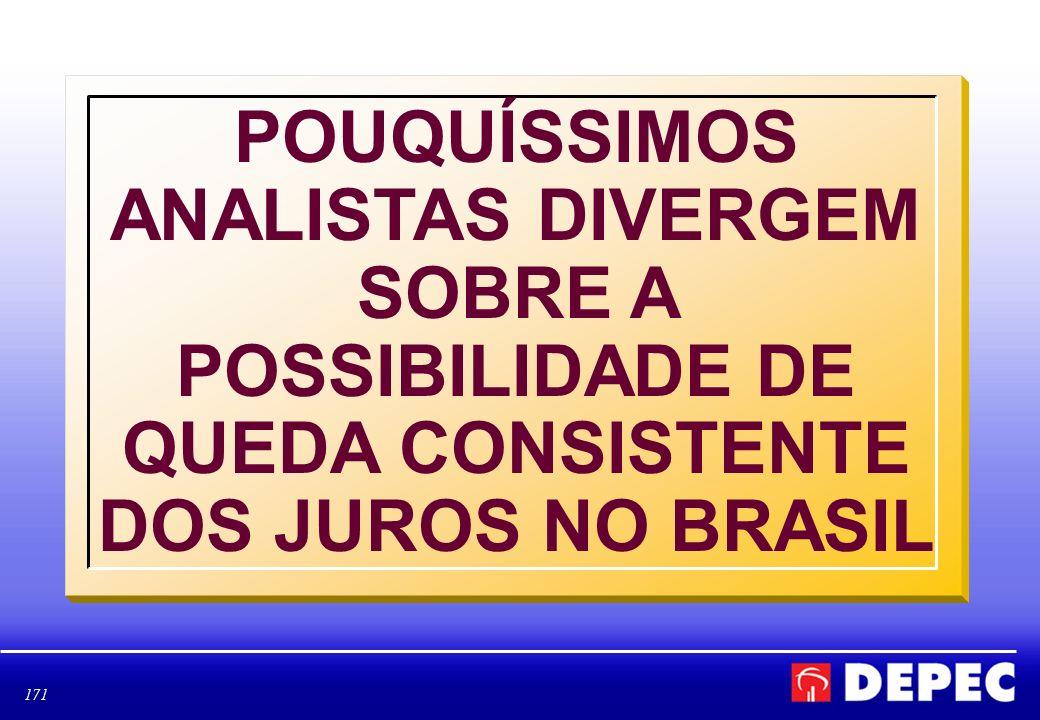 POUQUÍSSIMOS ANALISTAS DIVERGEM SOBRE A POSSIBILIDADE DE QUEDA CONSISTENTE DOS JUROS NO BRASIL