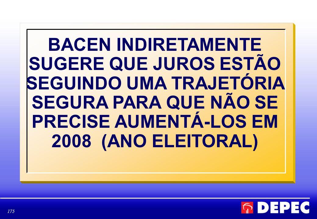 BACEN INDIRETAMENTE SUGERE QUE JUROS ESTÃO SEGUINDO UMA TRAJETÓRIA SEGURA PARA QUE NÃO SE PRECISE AUMENTÁ-LOS EM 2008 (ANO ELEITORAL)