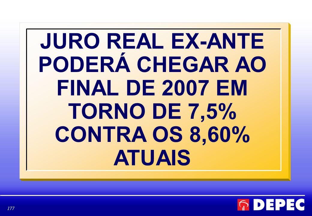 JURO REAL EX-ANTE PODERÁ CHEGAR AO FINAL DE 2007 EM TORNO DE 7,5% CONTRA OS 8,60% ATUAIS