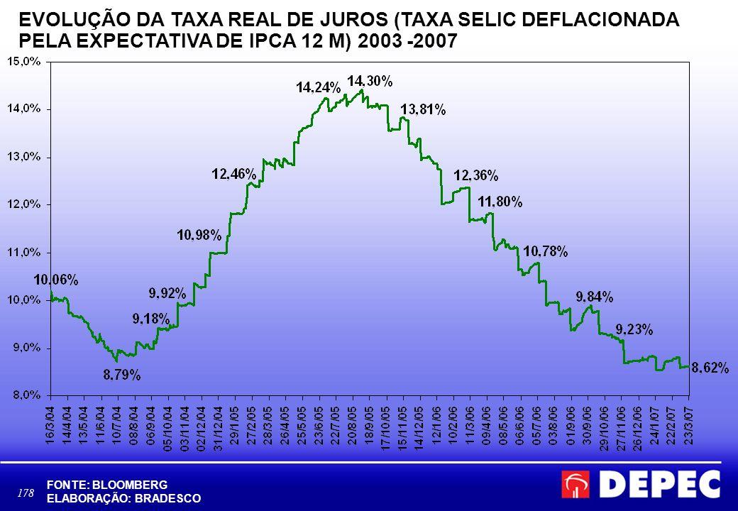 EVOLUÇÃO DA TAXA REAL DE JUROS (TAXA SELIC DEFLACIONADA PELA EXPECTATIVA DE IPCA 12 M) 2003 -2007