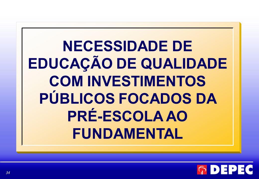 NECESSIDADE DE EDUCAÇÃO DE QUALIDADE COM INVESTIMENTOS PÚBLICOS FOCADOS DA PRÉ-ESCOLA AO FUNDAMENTAL