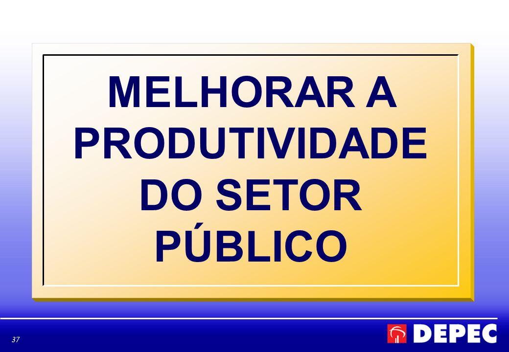 MELHORAR A PRODUTIVIDADE DO SETOR PÚBLICO