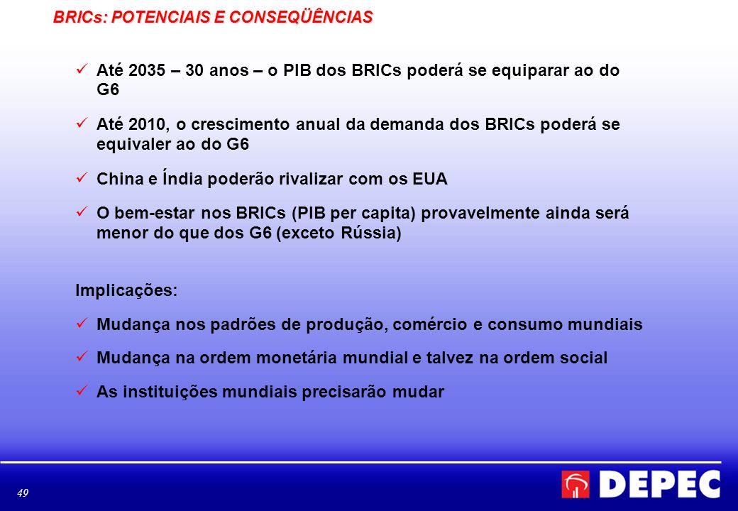 BRICs: POTENCIAIS E CONSEQÜÊNCIAS