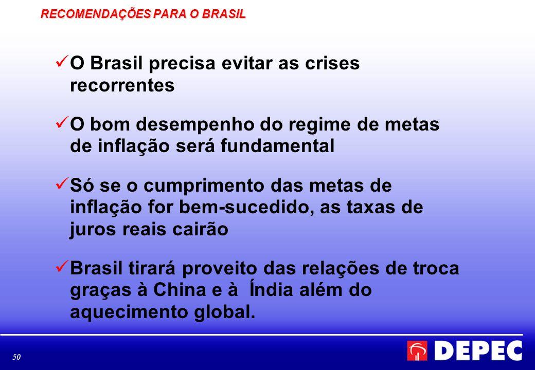 RECOMENDAÇÕES PARA O BRASIL