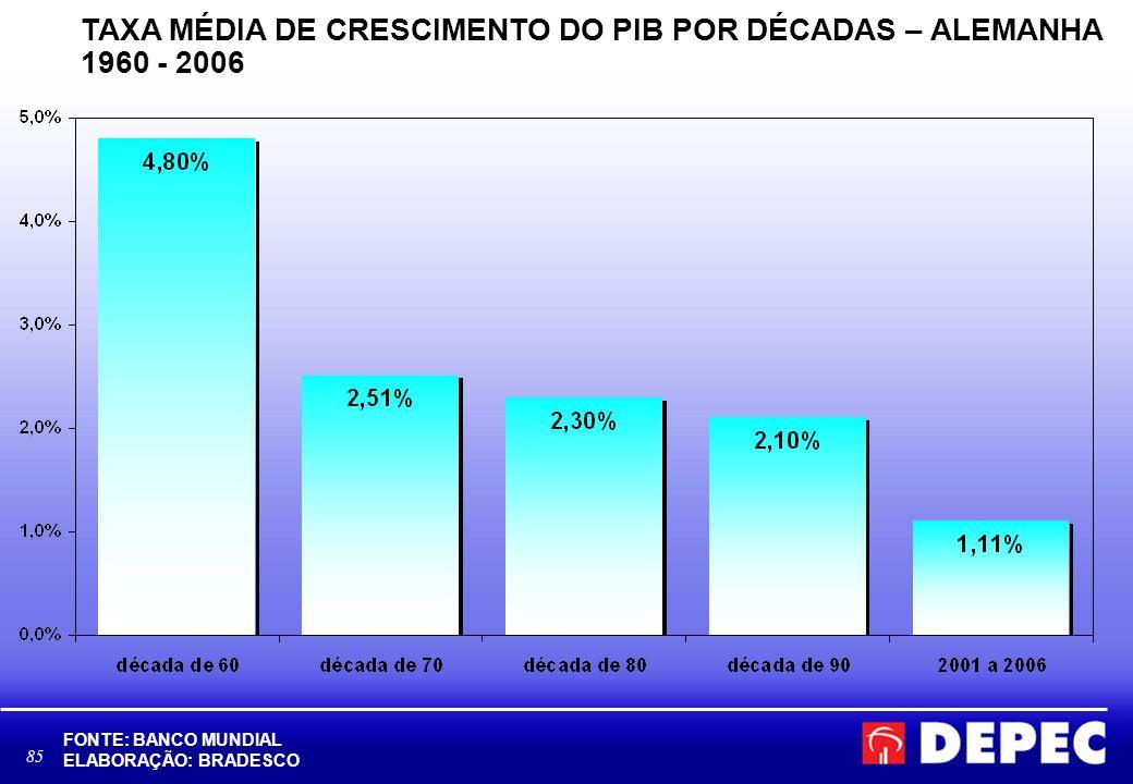 TAXA MÉDIA DE CRESCIMENTO DO PIB POR DÉCADAS – ALEMANHA 1960 - 2006