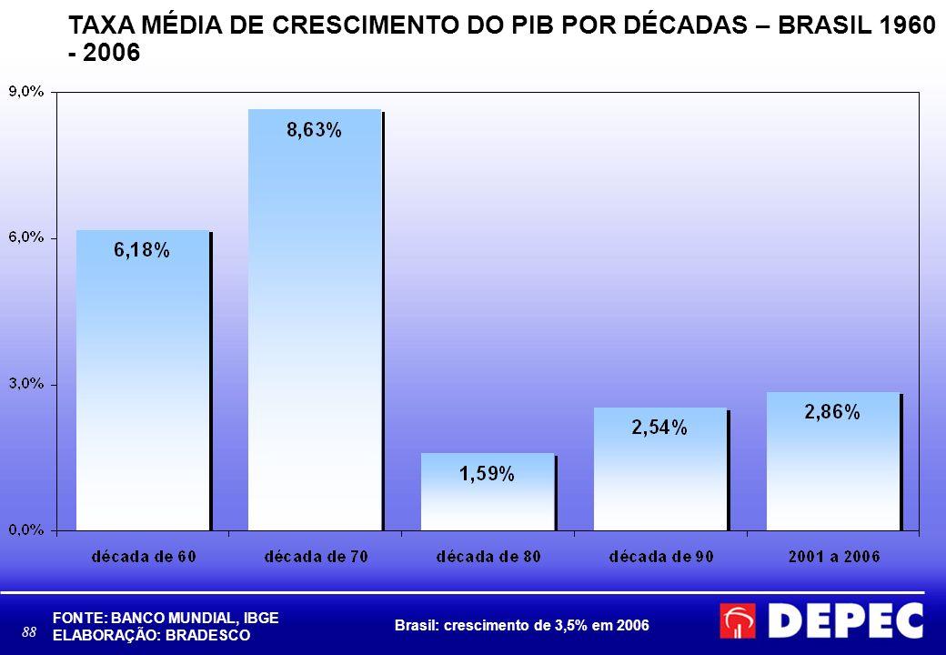 TAXA MÉDIA DE CRESCIMENTO DO PIB POR DÉCADAS – BRASIL 1960 - 2006
