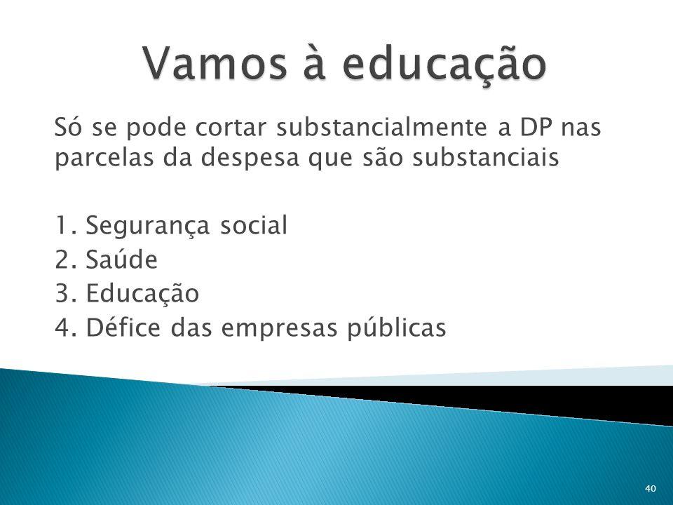 Vamos à educação Só se pode cortar substancialmente a DP nas parcelas da despesa que são substanciais.