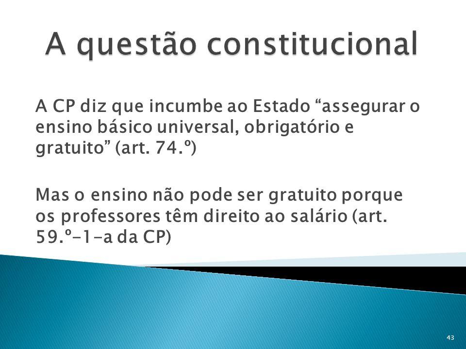 A questão constitucional