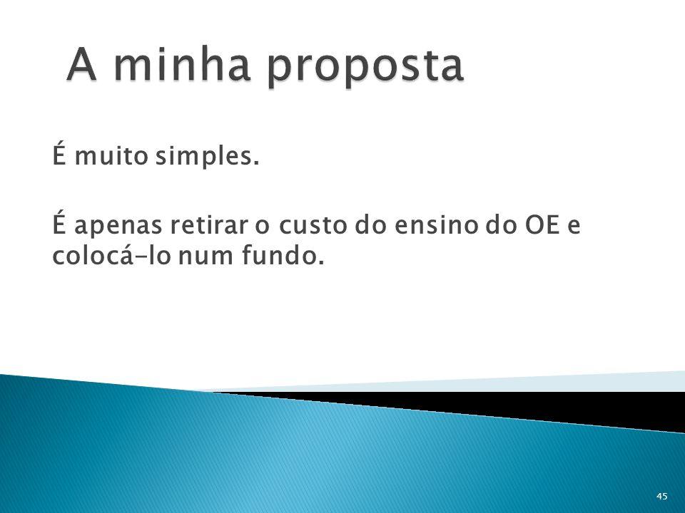 A minha proposta É muito simples.