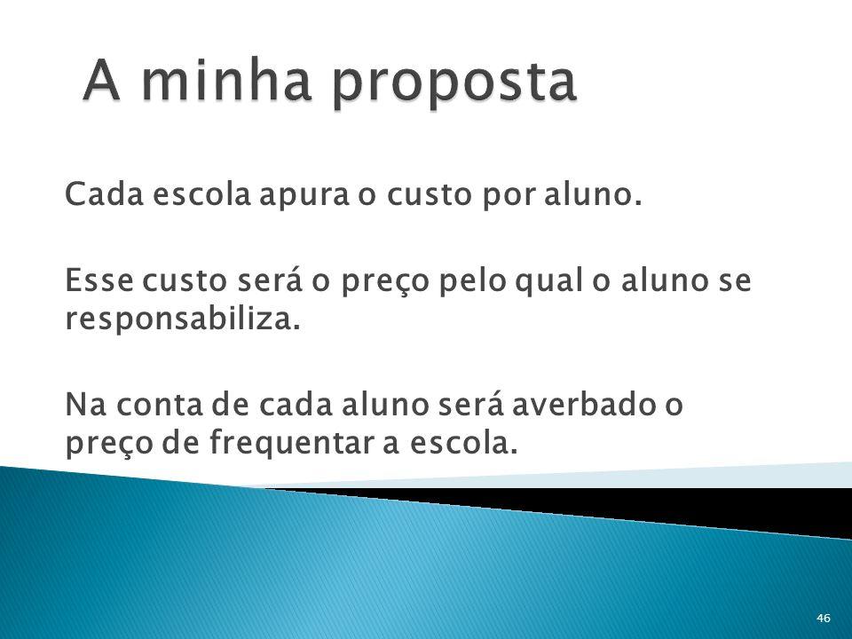 A minha proposta Cada escola apura o custo por aluno.