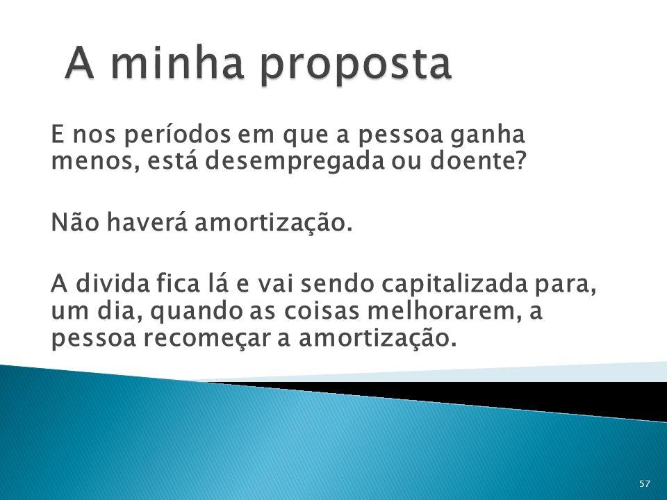 A minha proposta E nos períodos em que a pessoa ganha menos, está desempregada ou doente Não haverá amortização.