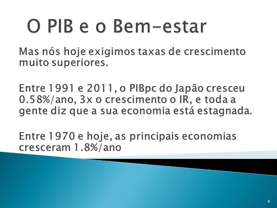 O PIB e o Bem-estar Mas nós hoje exigimos taxas de crescimento muito superiores.