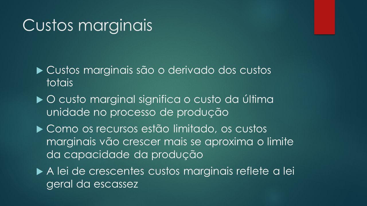 Custos marginais Custos marginais são o derivado dos custos totais