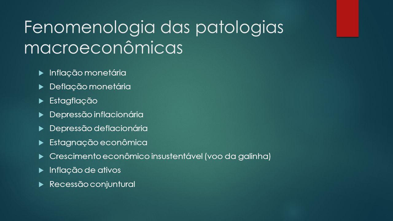 Fenomenologia das patologias macroeconômicas