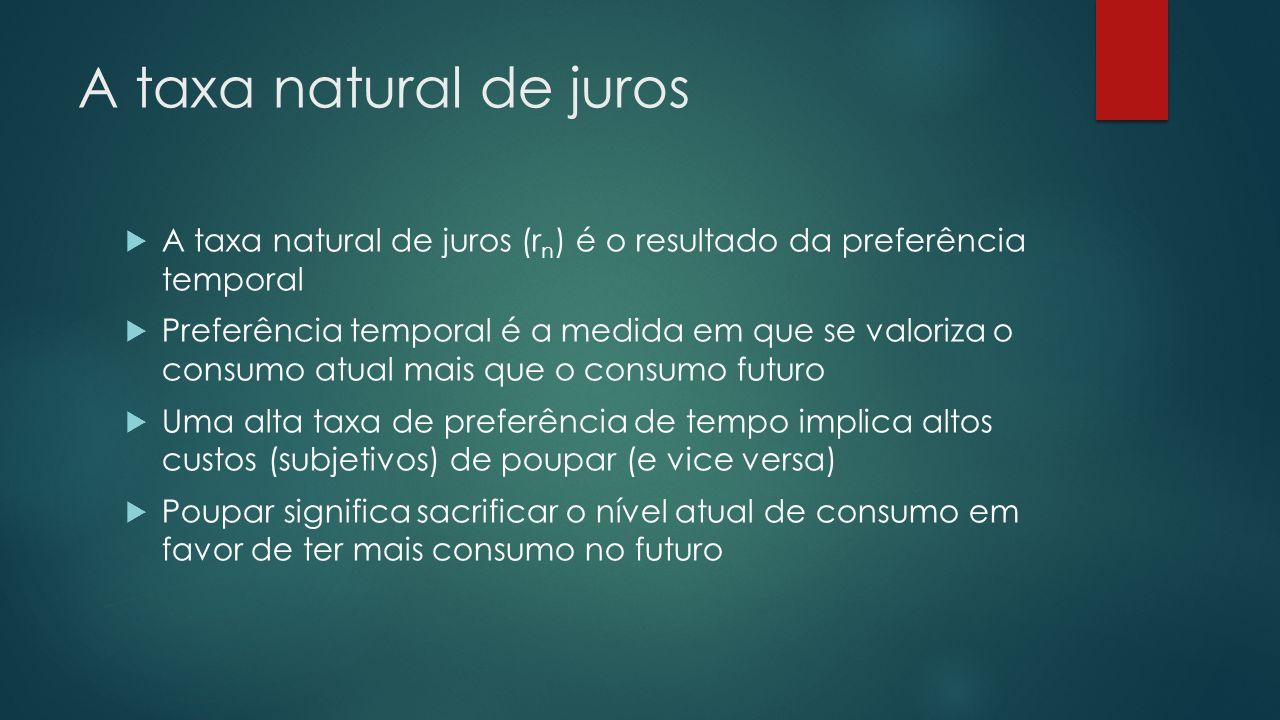 A taxa natural de juros A taxa natural de juros (rn) é o resultado da preferência temporal.