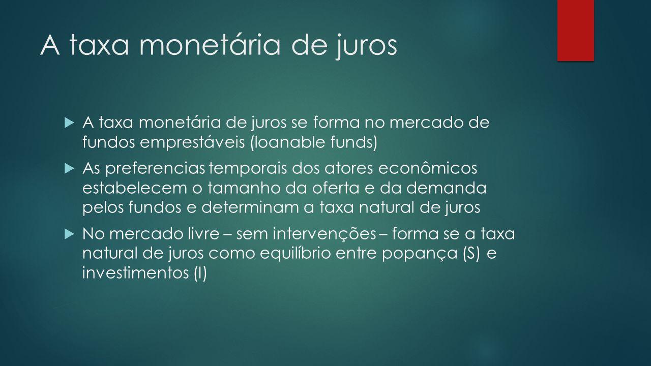 A taxa monetária de juros