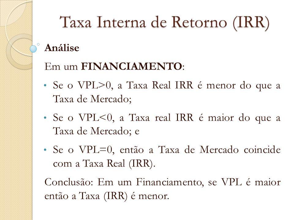 Taxa Interna de Retorno (IRR)