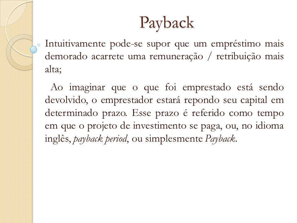Payback Intuitivamente pode-se supor que um empréstimo mais demorado acarrete uma remuneração / retribuição mais alta;