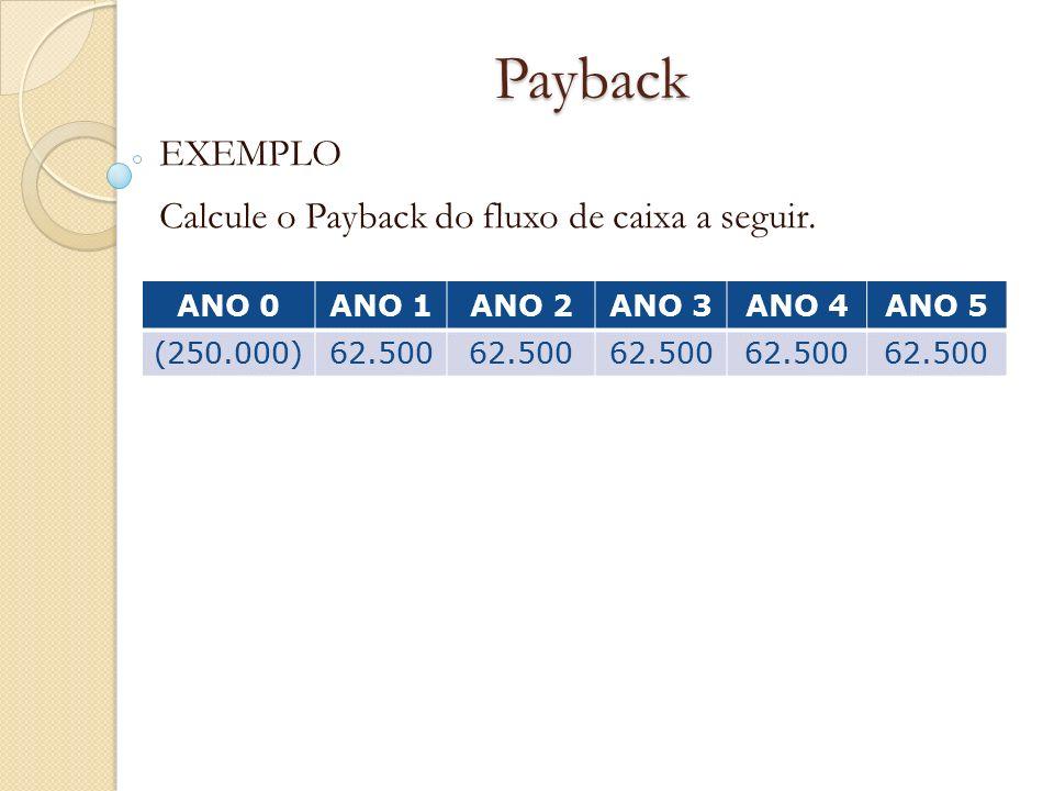 Payback EXEMPLO Calcule o Payback do fluxo de caixa a seguir.