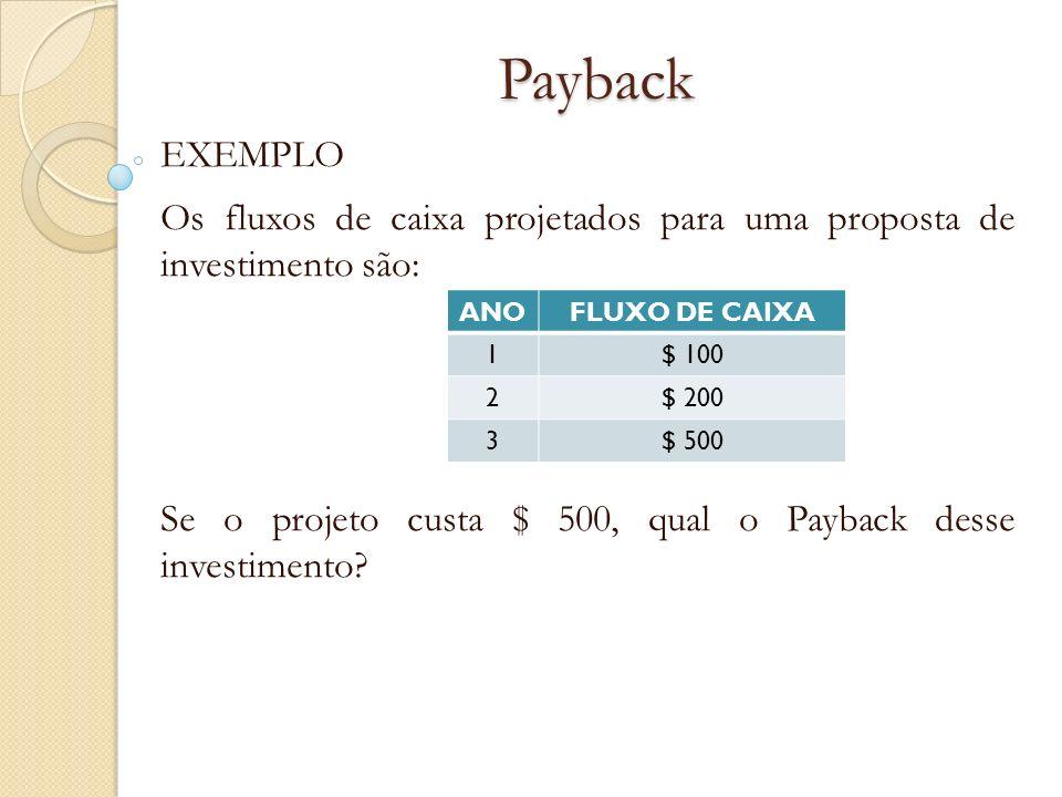 Payback EXEMPLO. Os fluxos de caixa projetados para uma proposta de investimento são: