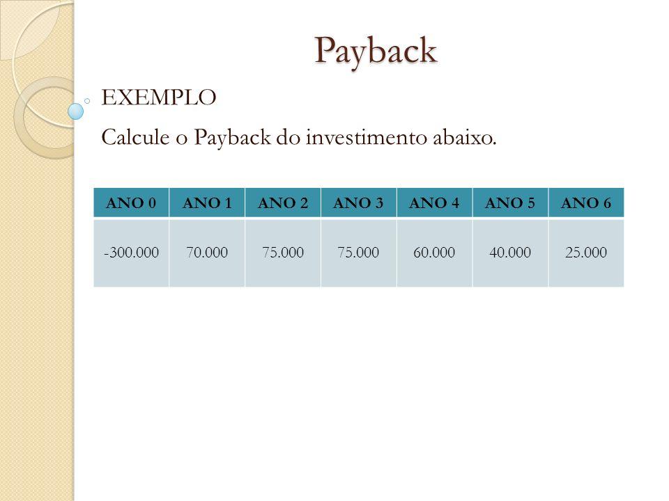 Payback EXEMPLO Calcule o Payback do investimento abaixo. ANO 0 ANO 1
