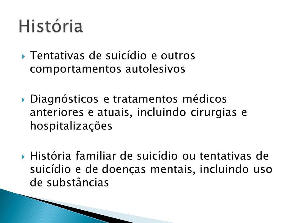 História Tentativas de suicídio e outros comportamentos autolesivos