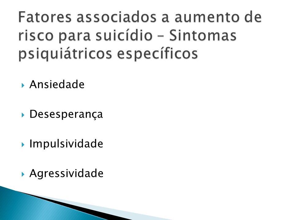 Fatores associados a aumento de risco para suicídio – Sintomas psiquiátricos específicos