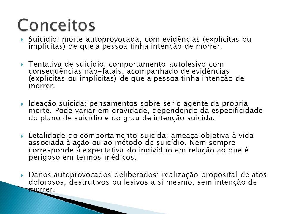 Conceitos Suicídio: morte autoprovocada, com evidências (explícitas ou implícitas) de que a pessoa tinha intenção de morrer.