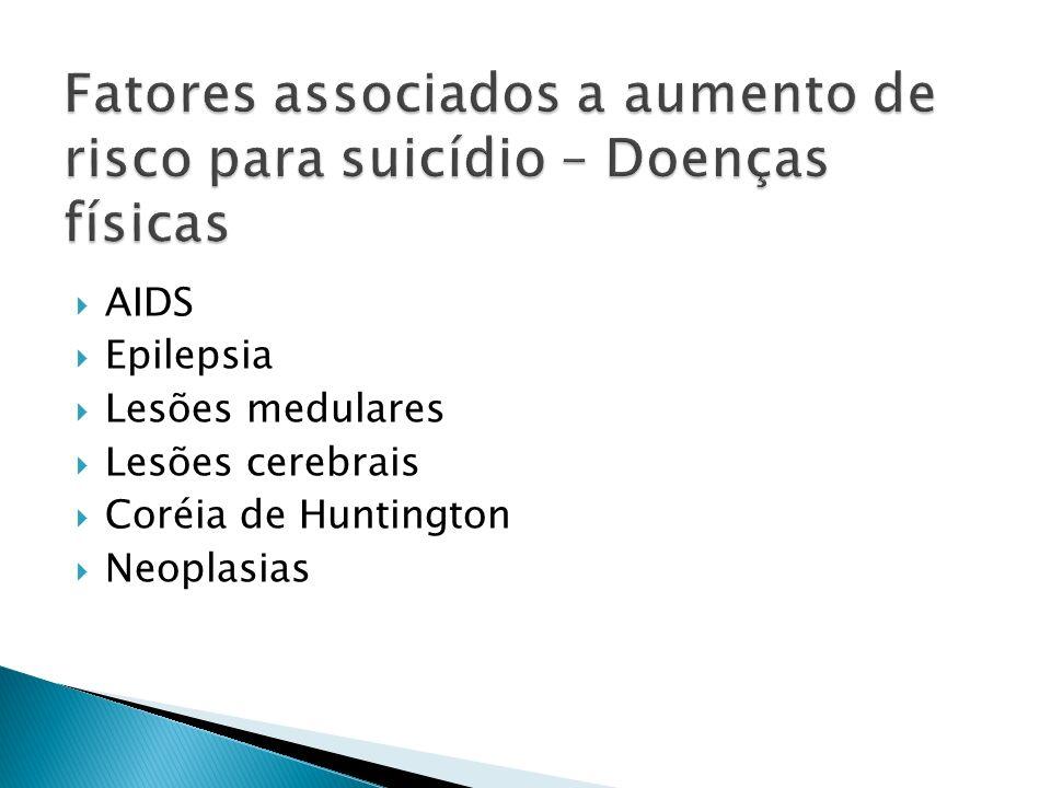 Fatores associados a aumento de risco para suicídio – Doenças físicas