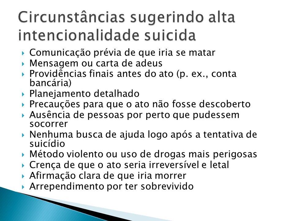 Circunstâncias sugerindo alta intencionalidade suicida