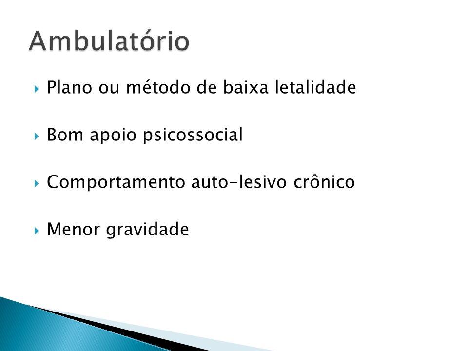 Ambulatório Plano ou método de baixa letalidade Bom apoio psicossocial