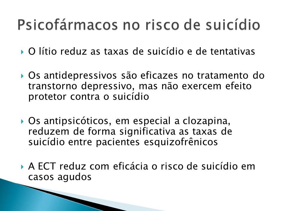 Psicofármacos no risco de suicídio