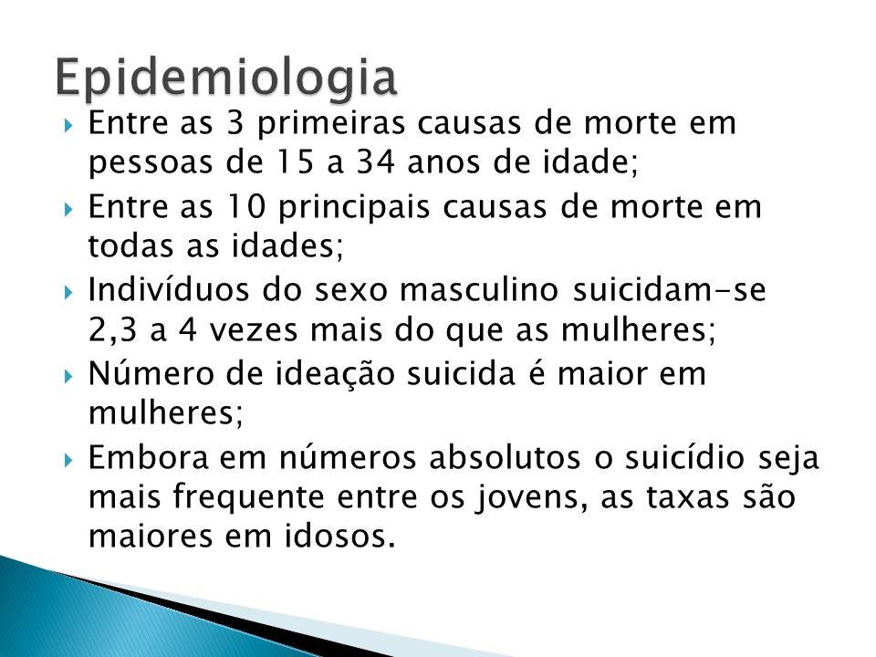 Epidemiologia Entre as 3 primeiras causas de morte em pessoas de 15 a 34 anos de idade; Entre as 10 principais causas de morte em todas as idades;