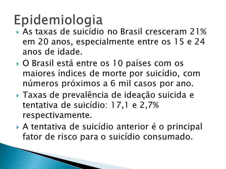 Epidemiologia As taxas de suicídio no Brasil cresceram 21% em 20 anos, especialmente entre os 15 e 24 anos de idade.