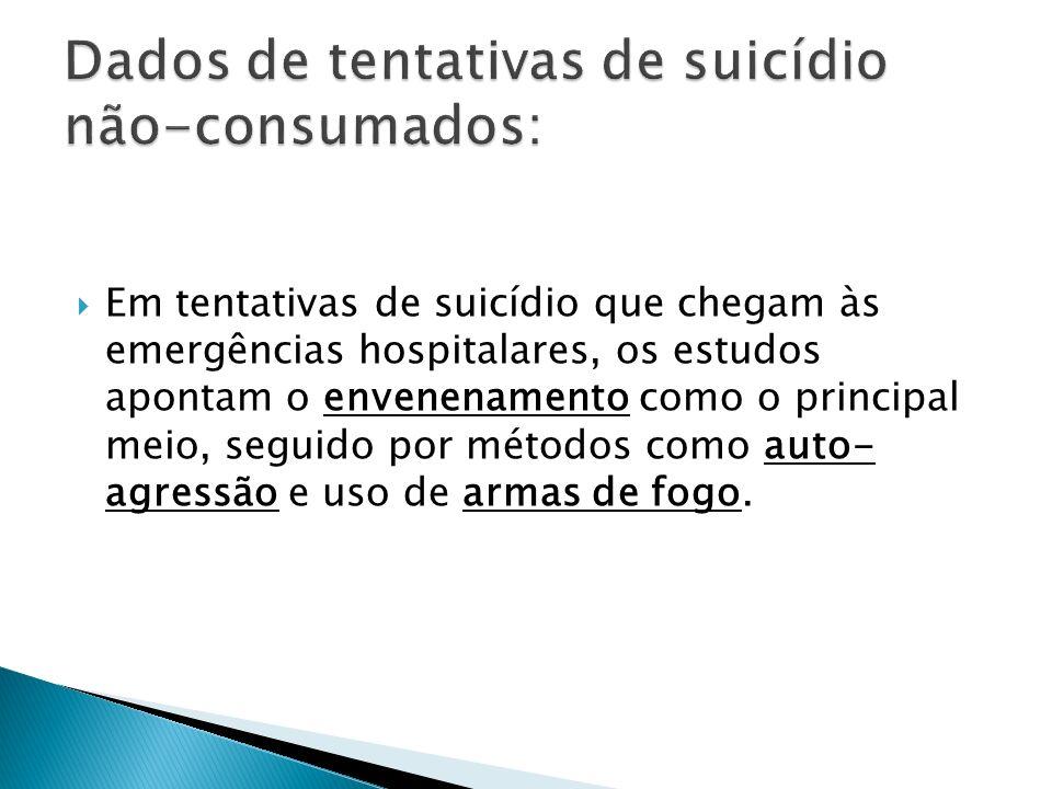Dados de tentativas de suicídio não-consumados: