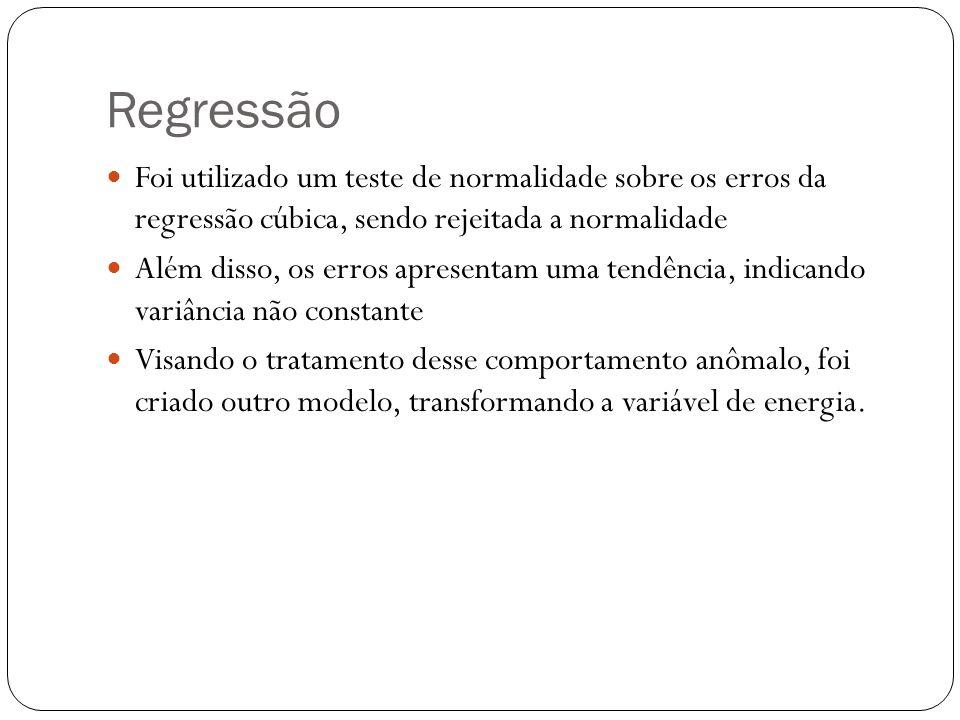 Regressão Foi utilizado um teste de normalidade sobre os erros da regressão cúbica, sendo rejeitada a normalidade.
