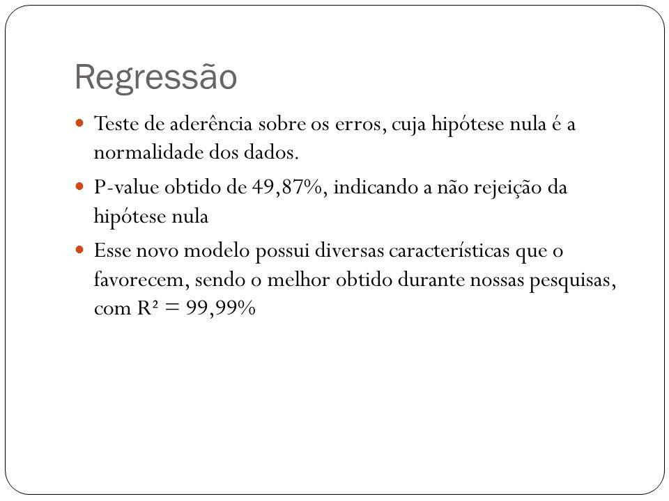 Regressão Teste de aderência sobre os erros, cuja hipótese nula é a normalidade dos dados.