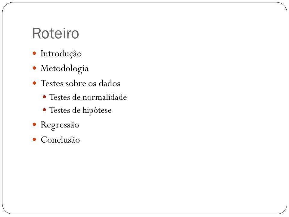 Roteiro Introdução Metodologia Testes sobre os dados Regressão
