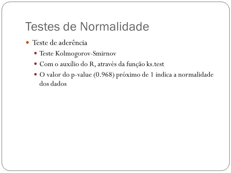 Testes de Normalidade Teste de aderência Teste Kolmogorov-Smirnov