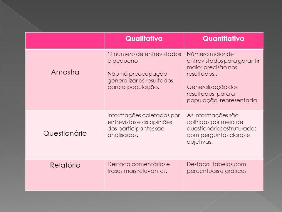 Qualitativa Quantitativa
