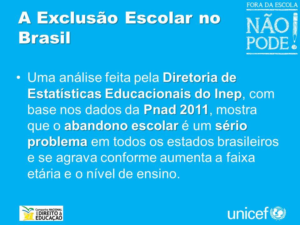 A Exclusão Escolar no Brasil
