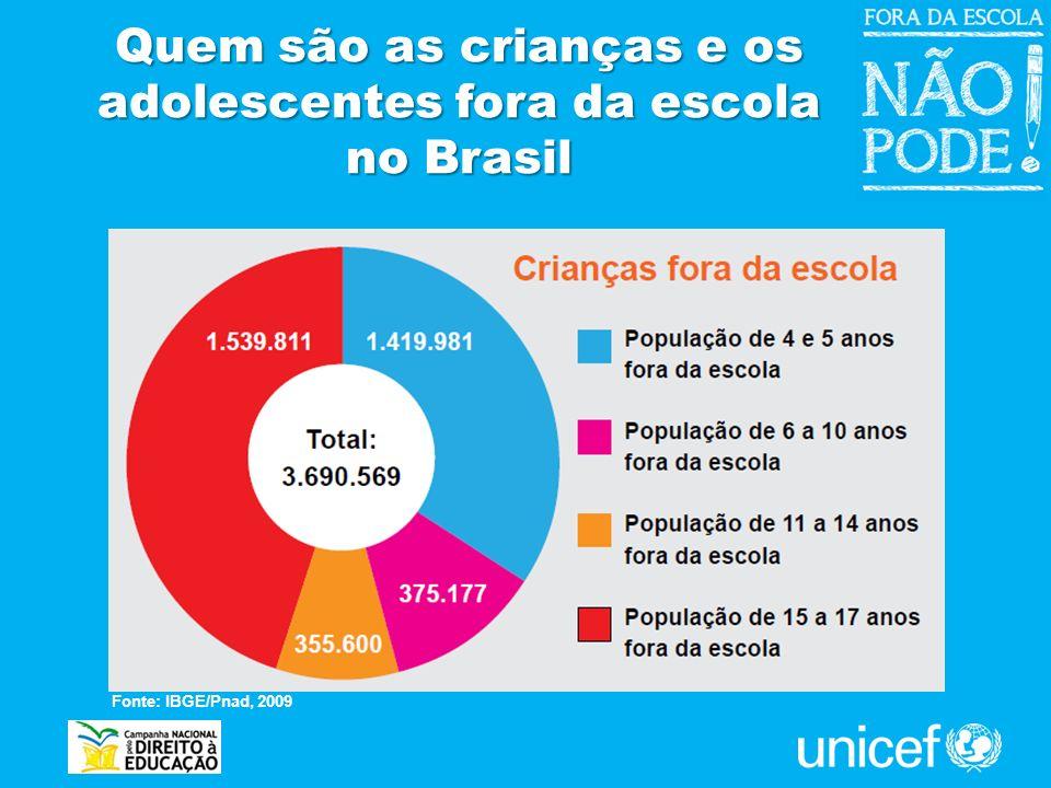 Quem são as crianças e os adolescentes fora da escola no Brasil